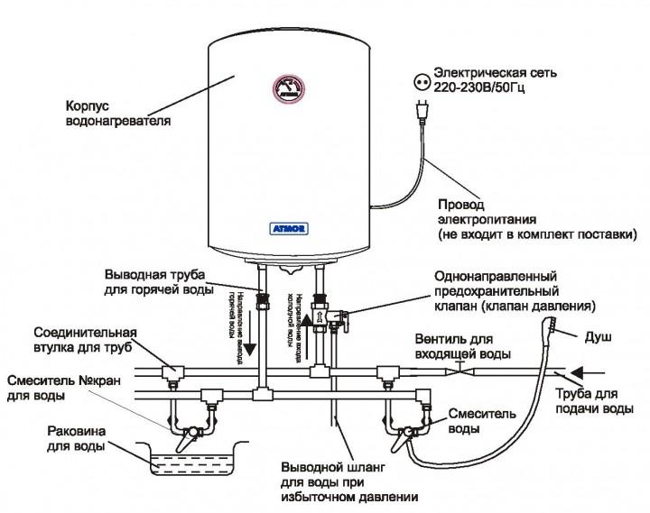 схема подключения водогрейки